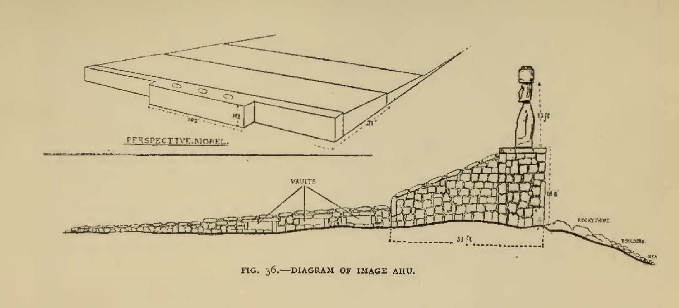 The Mystery Of Easter Island Circuit Also Antique Vintage Floor L S Moreover Led Light Diagram Image Ahu